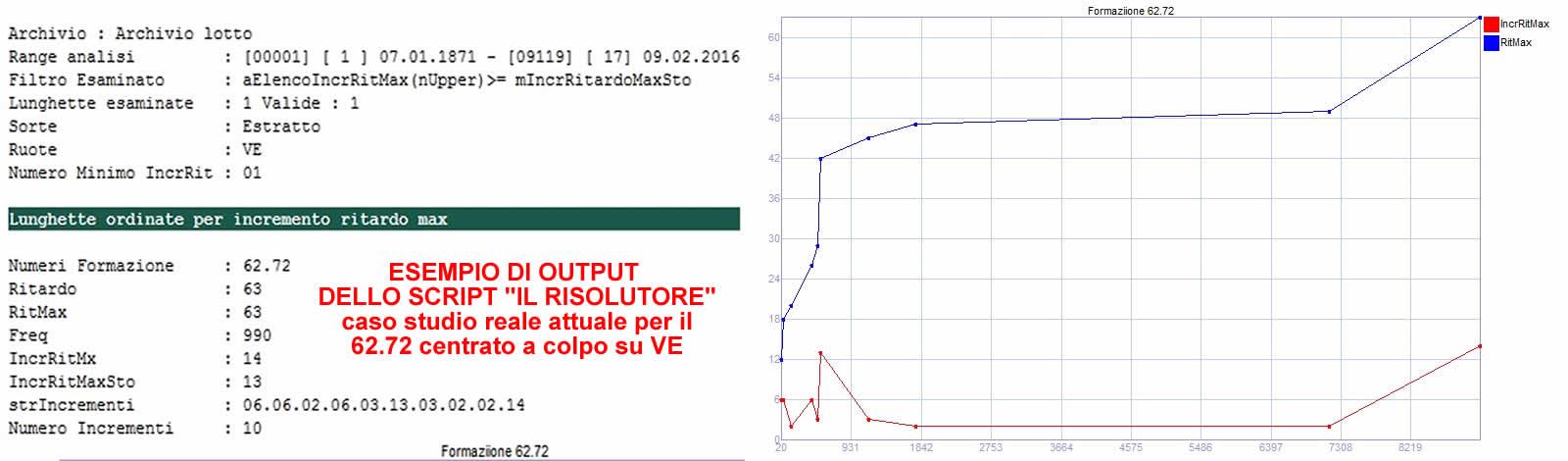 img-script-risolutore-1112